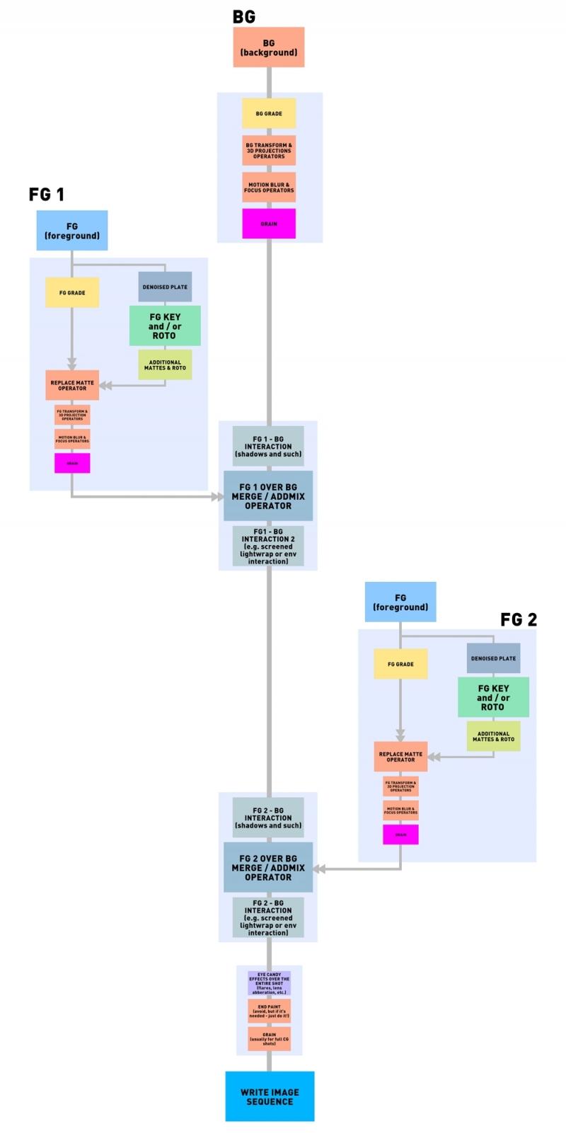 Nuke_ScriptBestPractices.thumb.jpg.da48a364074f7f1c3be61d893c4752de.jpg